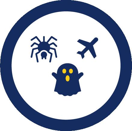 Specific phobias